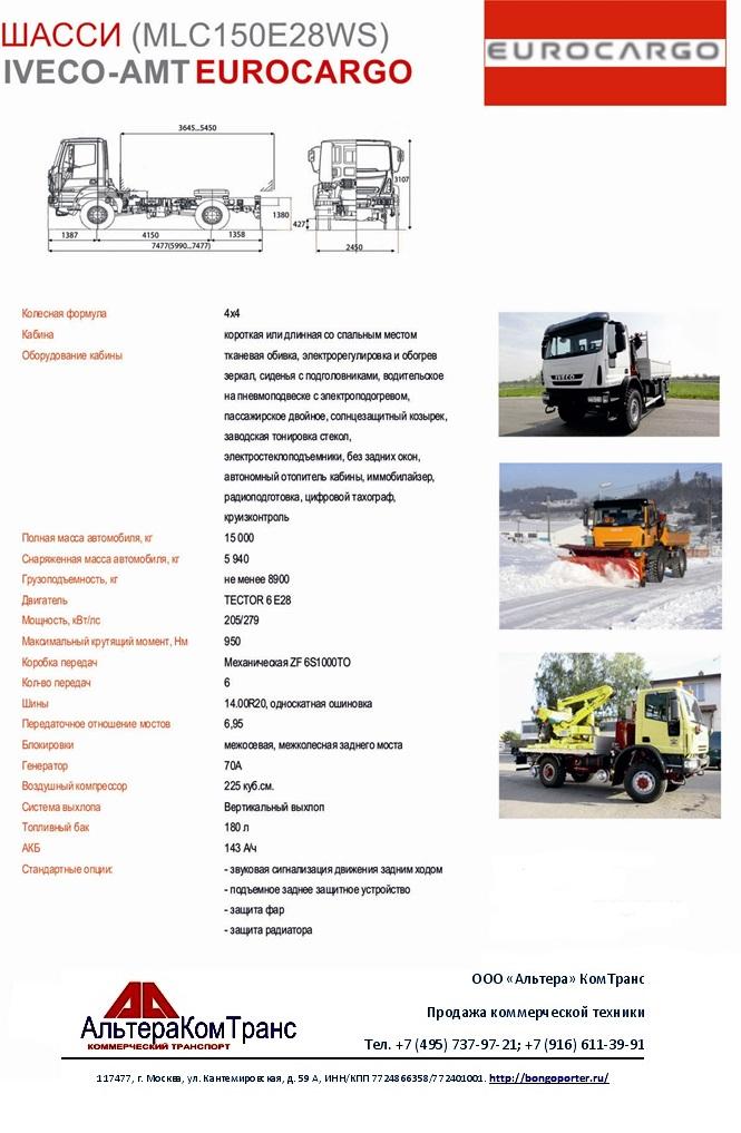 Eurocargo инструкция